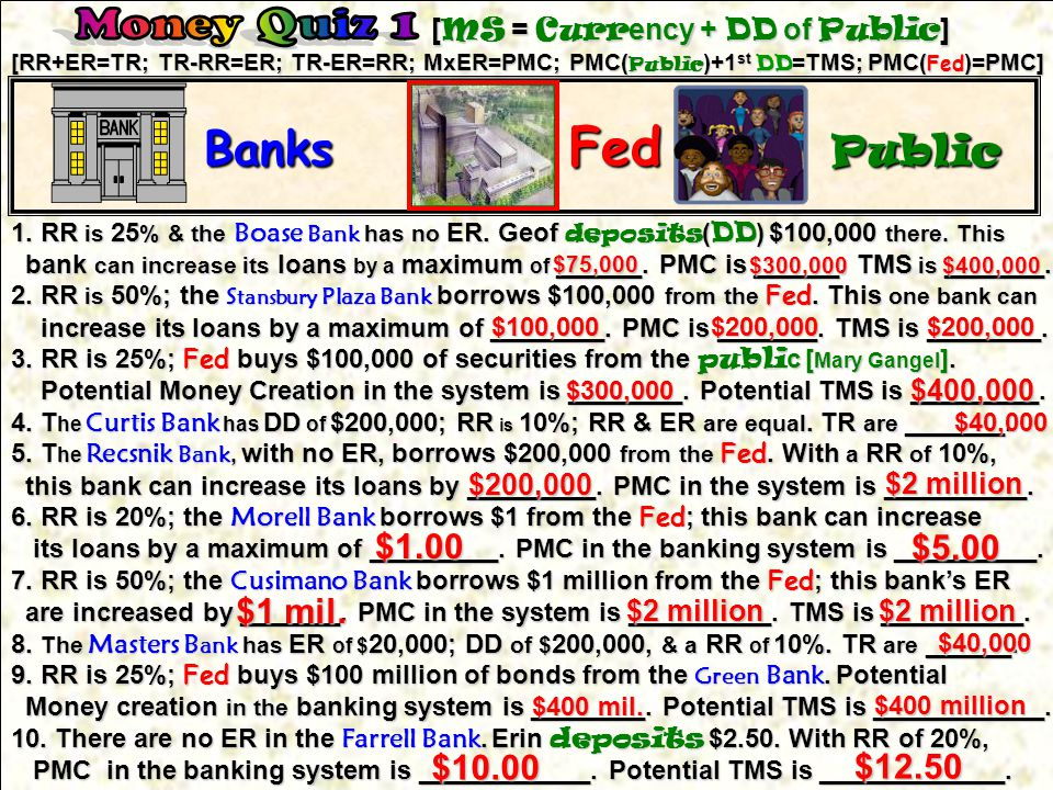 Money Quiz 1 Banks Fed Public [MS = Currency + DD of Public] $1.00